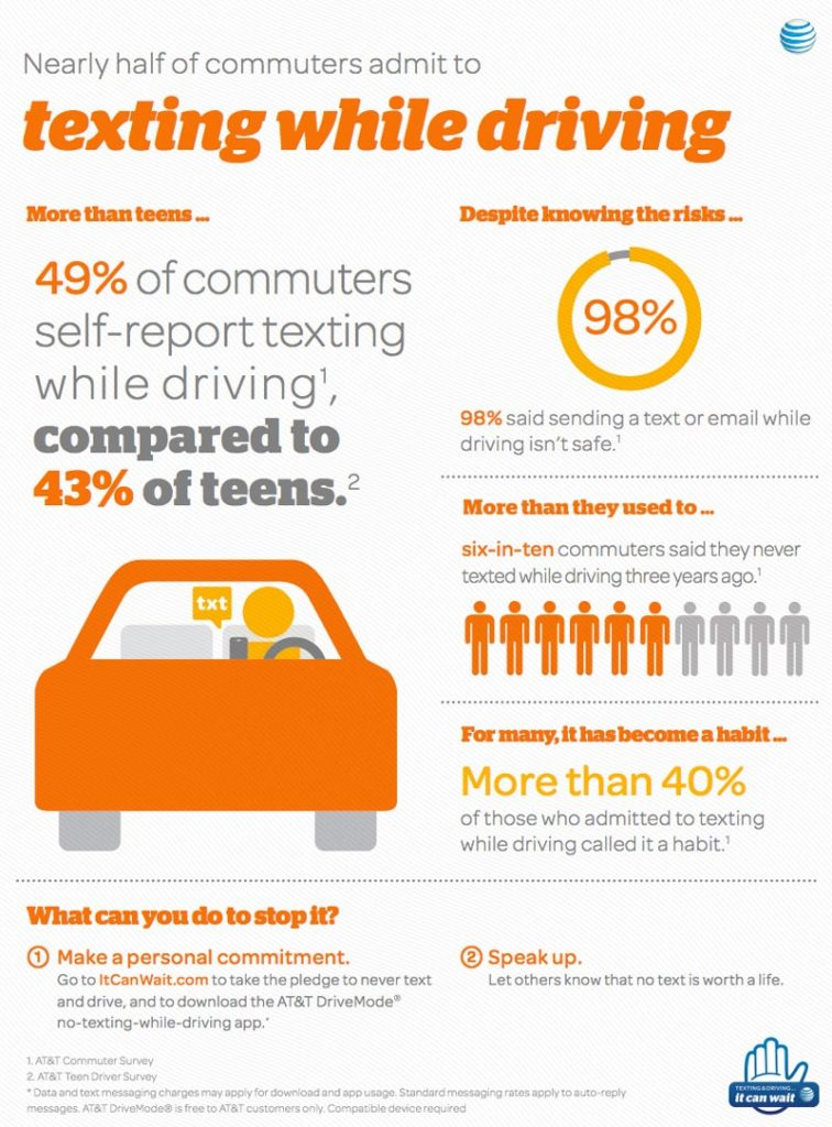 Florida texting while driving accident lawyer